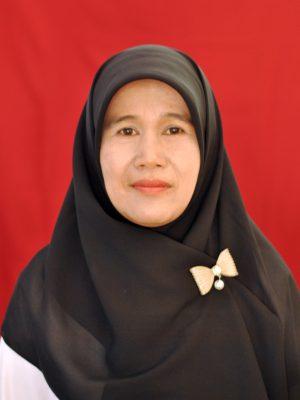 Sofya Inayah, S.Ag
